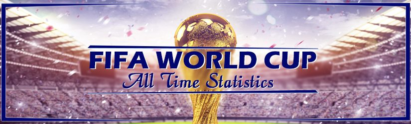 FIFA World Cup All Time Statistics