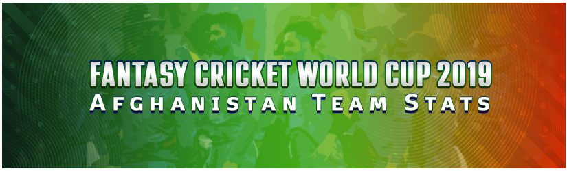 Fantasy Cricket World Cup 2019: Afghanistan Team Stats